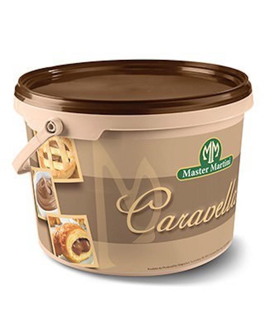 Master Martini Milk Hazelnut Cream 5KG (Bueno Cream)